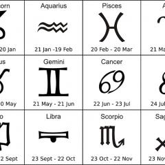 Why do People Read Horoscopes?